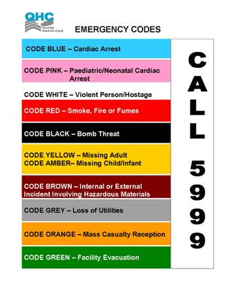 Emergency Codes | Quinte Health Care