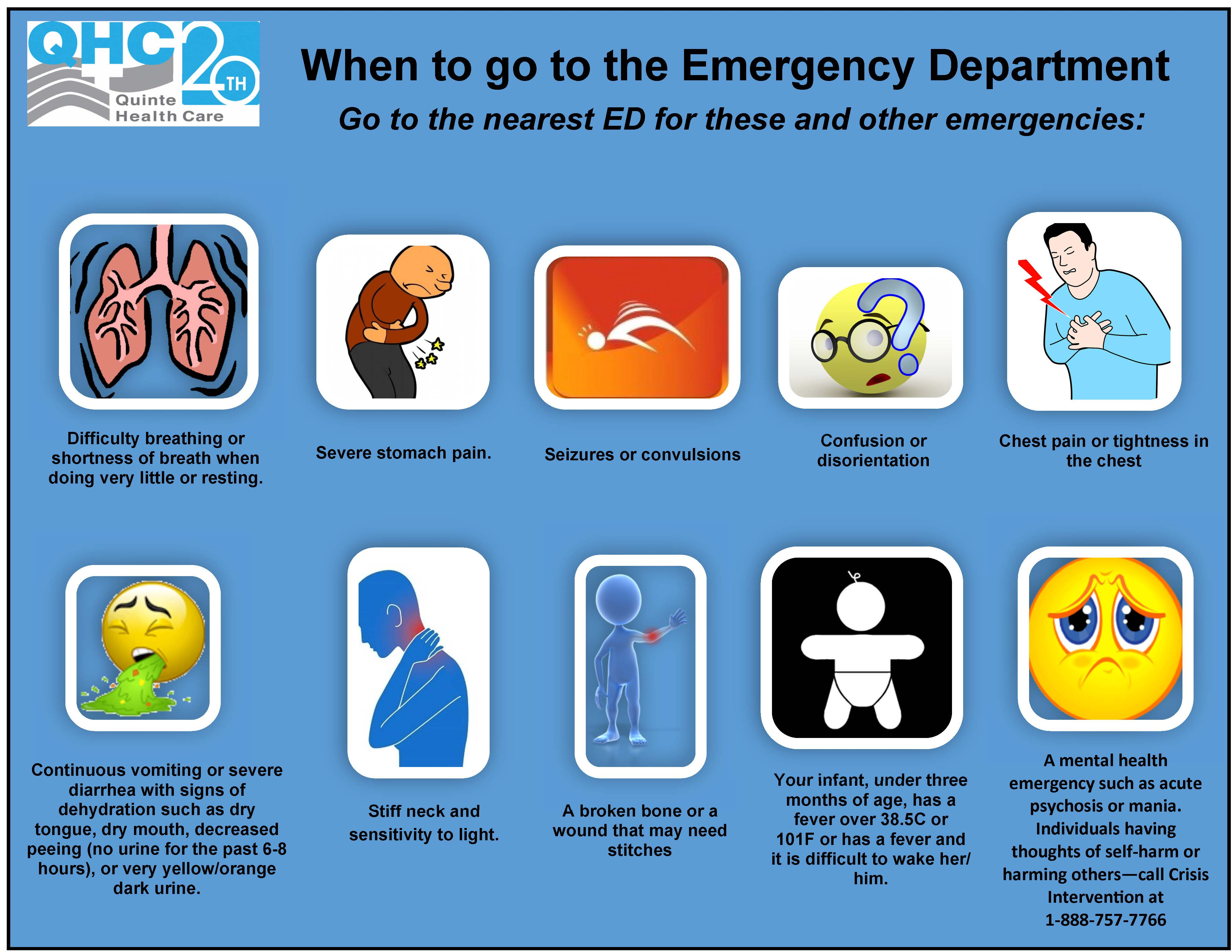 when to go to the emergency department